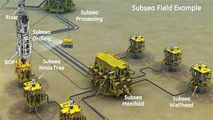 Proposed Regulations For Blowout Preventers And Well Control To Bring Us Up To North Sea