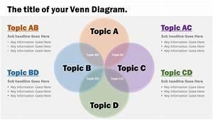 Venn Diagram - Animated Powerpoint Slide