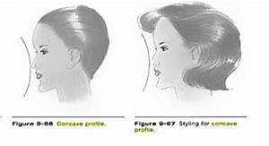 Concave vs. Convex Profile (updated) | expressing your ...