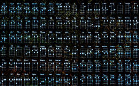 gallery ukulele wallpaper