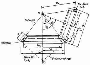 Zahnrad Durchmesser Berechnen : 29 kegelradpaar mathematical engineering lrt ~ Themetempest.com Abrechnung