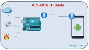 Aplikasi Delphi  U2013 Android  U2018bluetooth Logger U2019  U2013 Saptaji Com