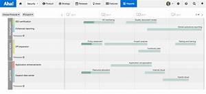 Technology Roadmap Software For It Teams