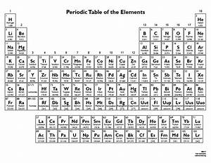 Black and White Periodic Table of the Elements - Science ...