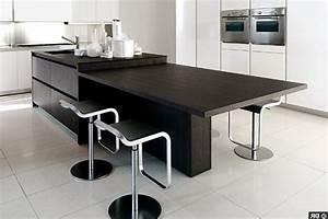 Table Ilot Central Cuisine Ikea Collection Et Cuisine Ilot Central Prix Des Photos Clipartfix