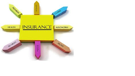 Insurance Policy Life Cycle Process