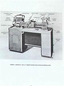 Logan 1875  1955  1957 Metal Lathes Instructions Manual