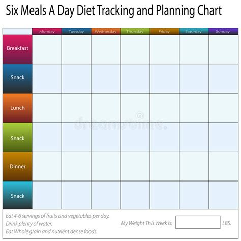 Weekly Meal-Planning Chart