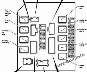 Fuse Box Diagram Nissan Micra    March  K12  2003