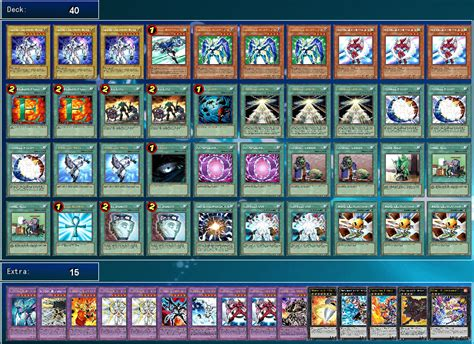 Elemental Deck List 2016 by Air Neos Otk Profile March 2013 Deck List