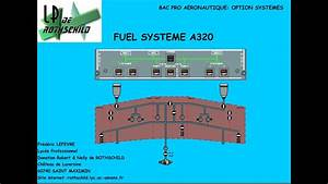 Fuel System A320   Circuit Carburant A320