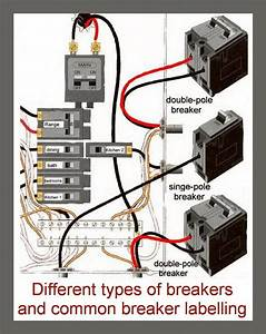 Breakers And Labelling In Breaker Box