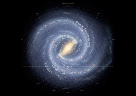 Why Our Galaxy Called The Milky Way Universe Today