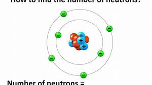 Chemistry - Atomic Number And Mass Number - Structure Of An Atom - Part 3  U2013 English