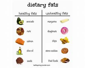 Flexible Dieting Part 1- What are Macros? – Jes_do_it_fitness
