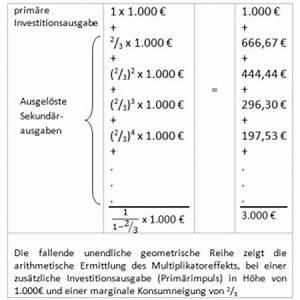 Bip Berechnen : multiplikator volkswirtschaft ~ Themetempest.com Abrechnung