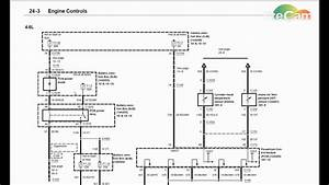 Wiring Diagram Diagnostics  1  2003 Ford F-150 No Start Theft Light Flashing