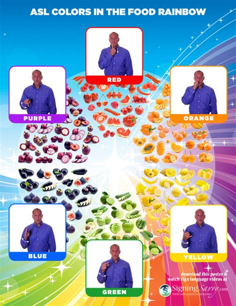 color sign language sign word list for colors in american sign language asl