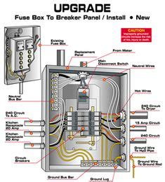 see inside breaker box electric specs breaker box and house