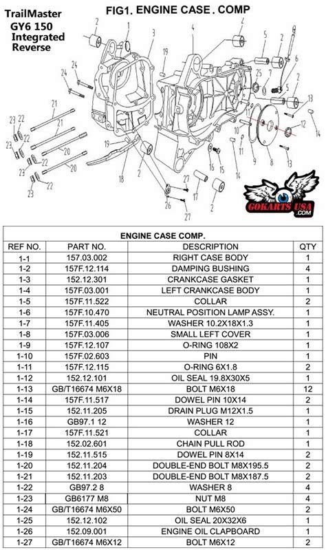 Trailmaster Gokart Engine Case Parts