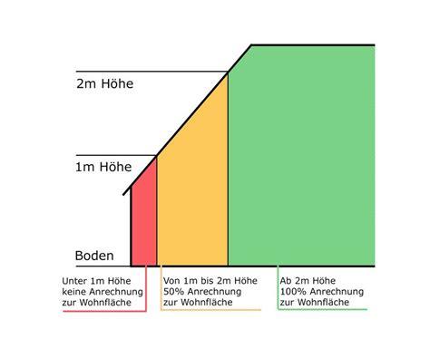 Wohnfläche Berechnen Dachschräge by Treppen Berechnen Beispiel Steigung Treppe Berechnen
