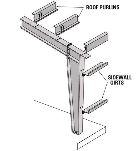girts  purlins  mentioned   building