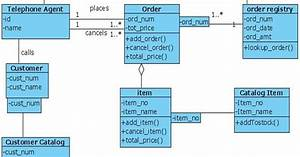 Class Diagram For Online Shopping Uml