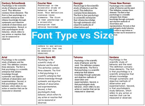 fonts conversion optimization everything you need to
