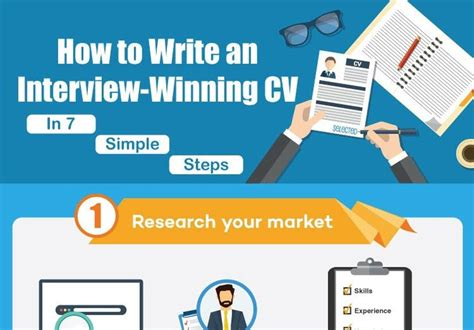 how to write an winning cv in 7 simple steps