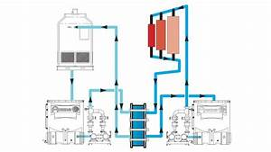 Cooling Tower Design Companies