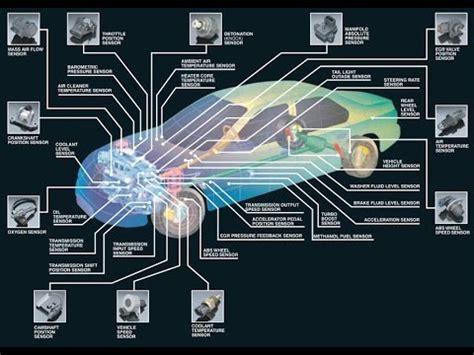 capteurs automobile partie ii