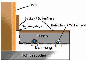 Estrichaufbau Mit Fußbodenheizung : tr ppner fussbodenheizung ~ Michelbontemps.com Haus und Dekorationen