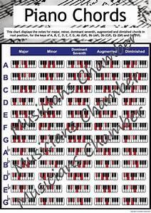 Piano  U0026 Keyboard Chord Chart - A4