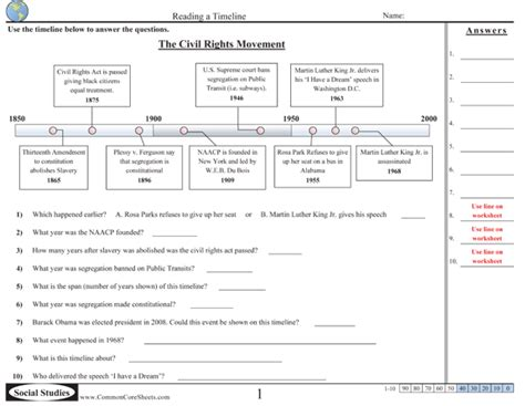 us history timeline worksheet the best worksheets image