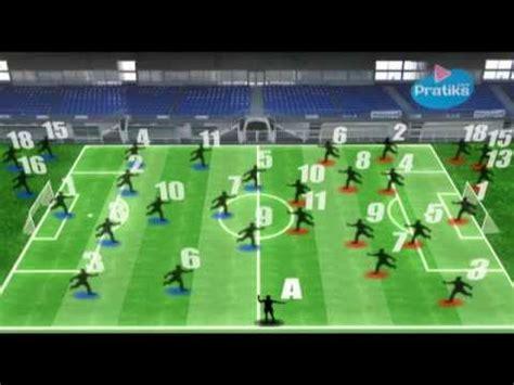 regle du foot en salle les r 232 gles du foot les bases sport football