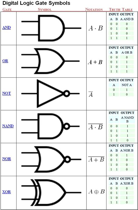 solved autocad electrical logic circuit  autodesk