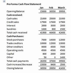 business financial plan cash flow statement With cash flow template for business plan