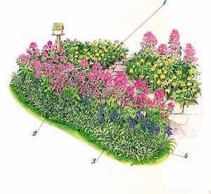 Blumenbeet Gestaltung Mehrjährig : fr hlingsbeet im schatten dezente farben f r den schatten ~ Eleganceandgraceweddings.com Haus und Dekorationen