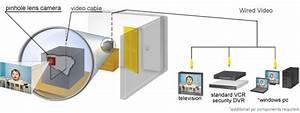 System Video Security Camera Style H