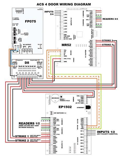 Acs Door Wiring Diagram Remotelock