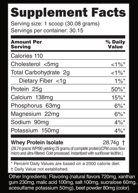 Supplement Facts vs Nutrition Facts and Protein Powder