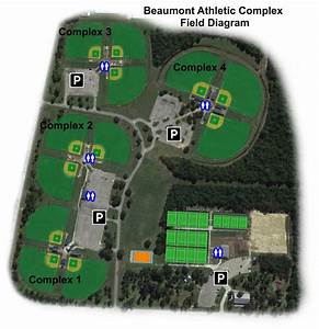 Beaumont Athletic Complex