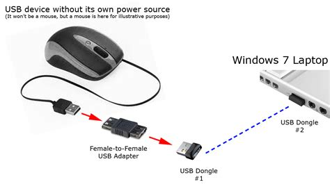 Usb Mouse Wiring Diagram Power by Usb How Can I Pair Two Bluetooth Dongles Together