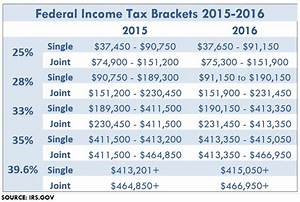Federal Income Tax Withholding Chart - Bing images