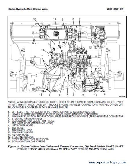Hyster Alternator Wiring Diagram by Hyundai H100 Wiring Diagram Pdf Wiring Diagram