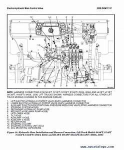 Hyster Class 5 P005 Internal Combustion Engine Trucks Pdf
