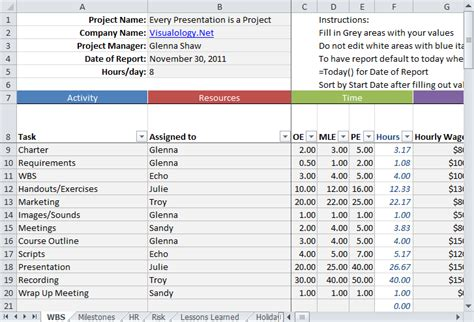 Project Activity Plan Template by Tracking Small Projects In Excel Office Blogs