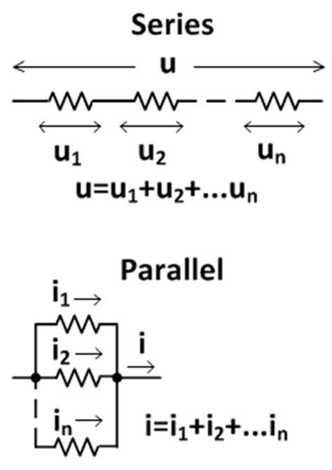 Electronic Circuit Formulas Ohm Law Pie Chart Calculator