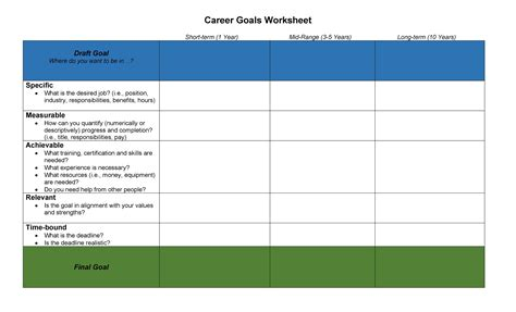 career path template excel gantt chart excel