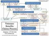 Veterans Disability Claim Status Photos